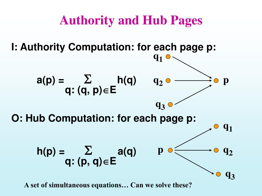 Authority and Hub Pages