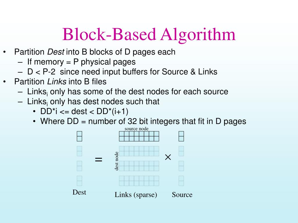 Block-Based Algorithm