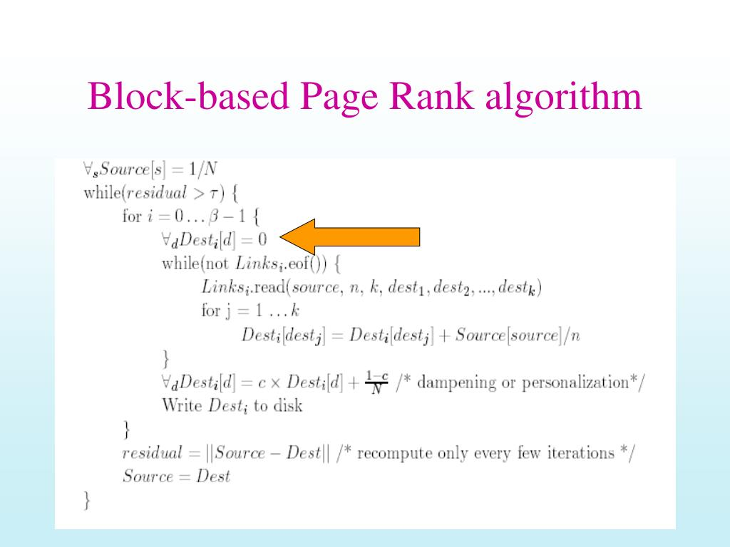 Block-based Page Rank algorithm