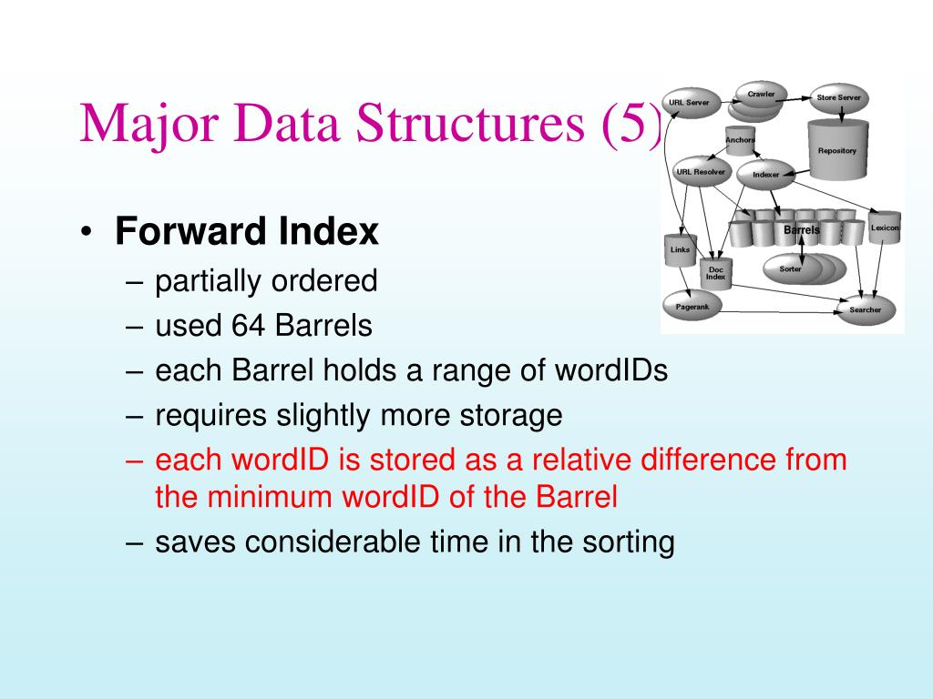 Major Data Structures (5)