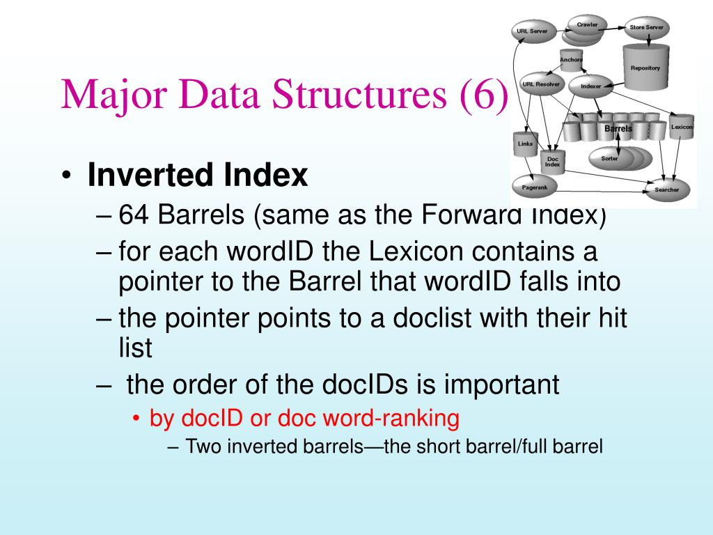 Major Data Structures (6)