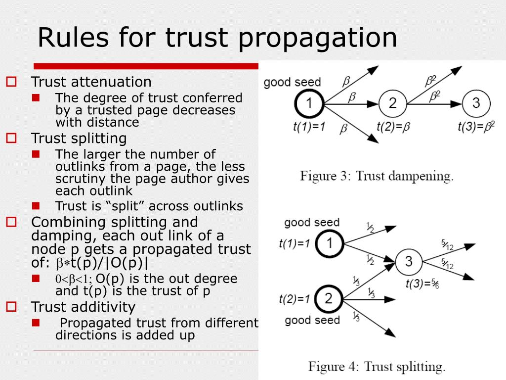 Rules for trust propagation