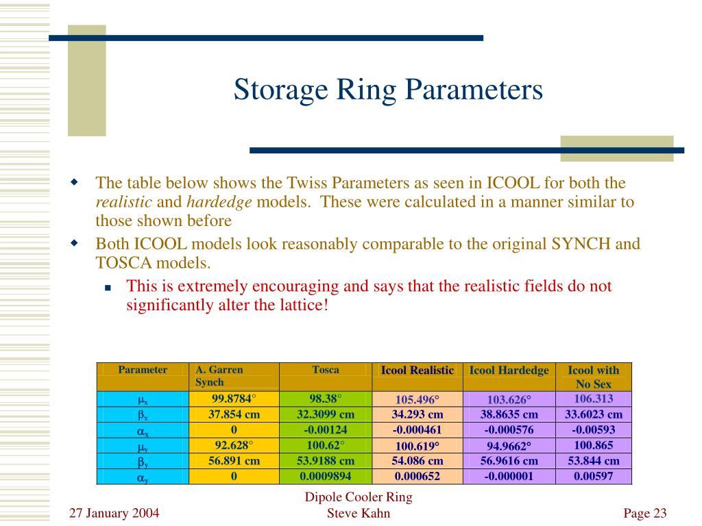 Storage Ring Parameters