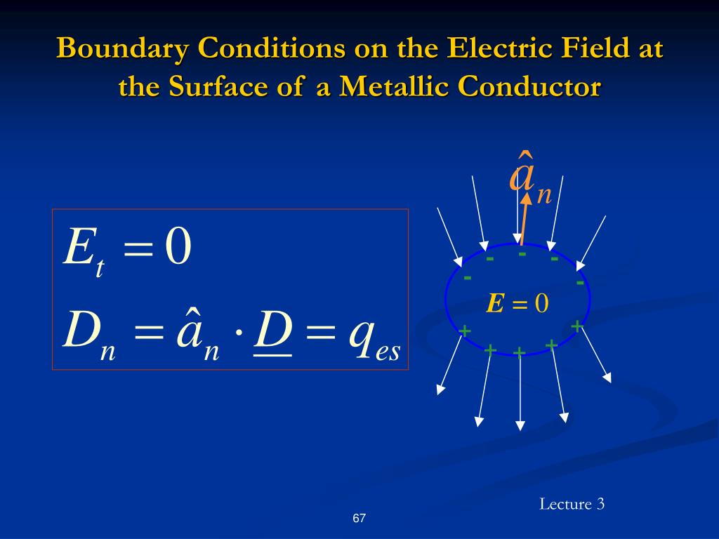 Boundary Conditions on the Electric Field at the Surface of a Metallic Conductor