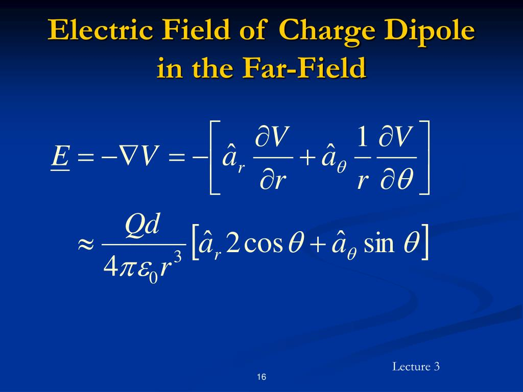Electric Field of Charge Dipole in the Far-Field