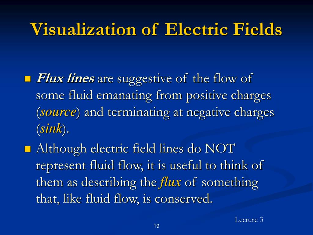 Visualization of Electric Fields