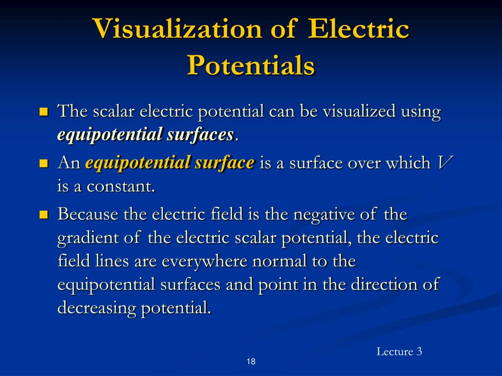 Visualization of Electric Potentials