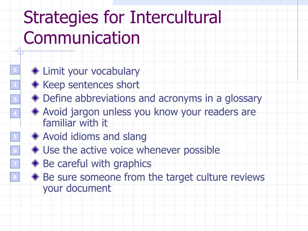 Strategies for Intercultural Communication