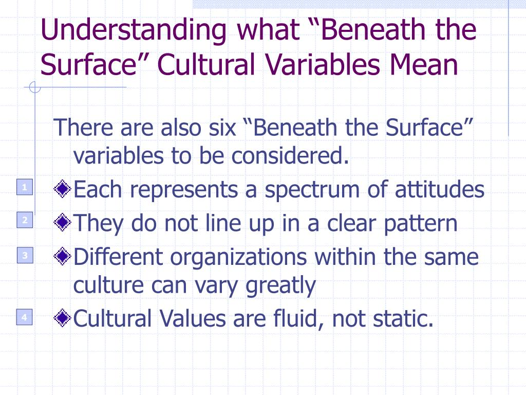 "Understanding what ""Beneath the Surface"" Cultural Variables Mean"