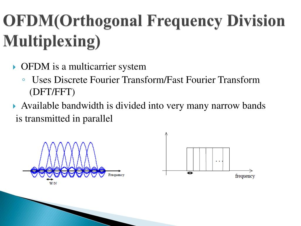 OFDM(Orthogonal Frequency Division Multiplexing)