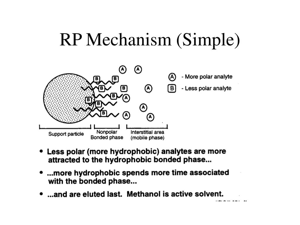 Simple Linkage Mechanisms : Ppt reversed phase hplc mechanisms powerpoint