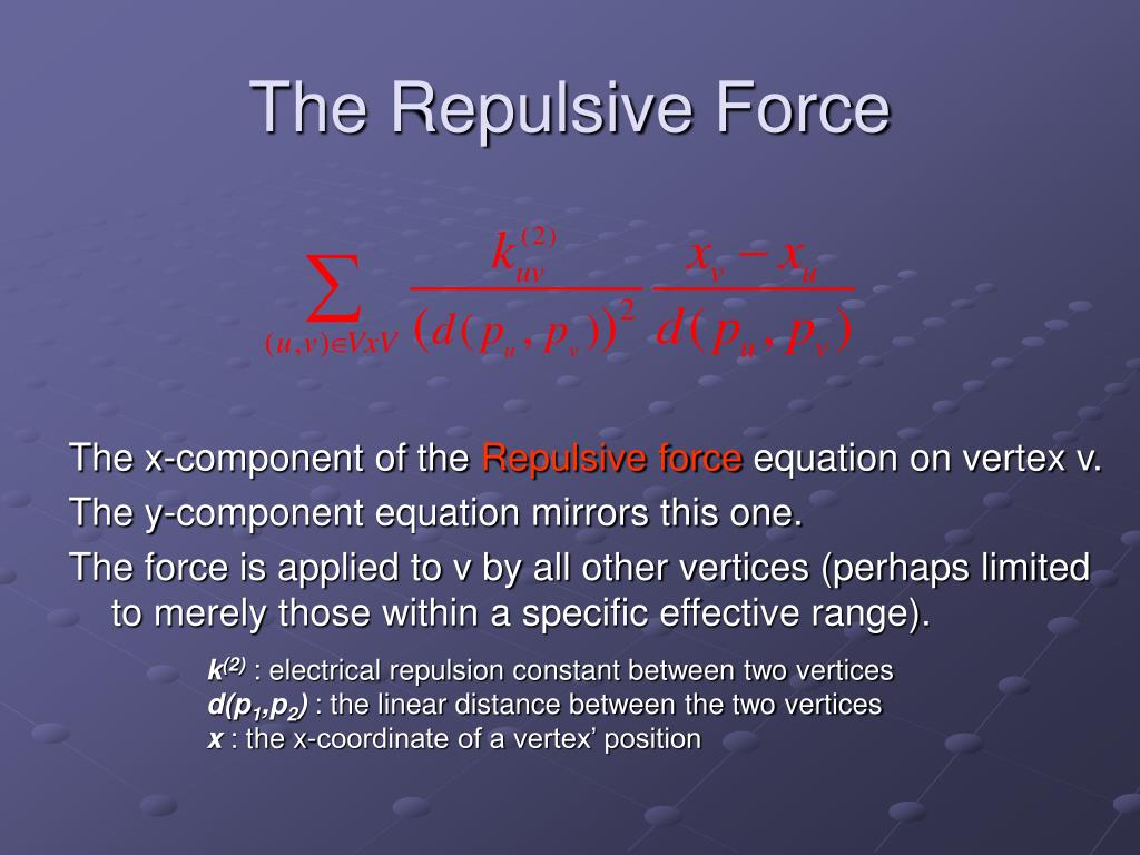 The Repulsive Force