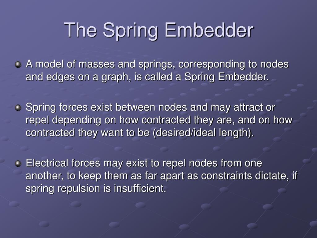 The Spring Embedder