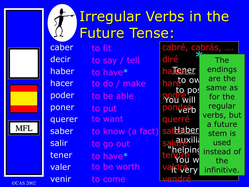 Irregular Verbs in the Future Tense:
