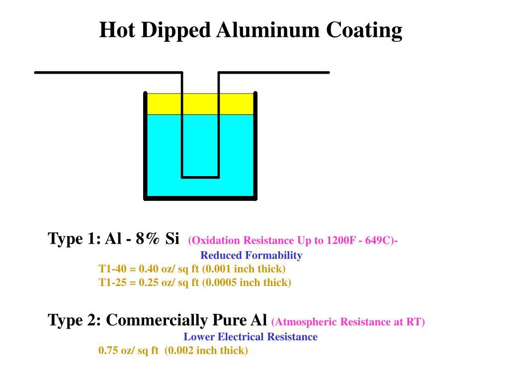 Hot Dipped Aluminum Coating