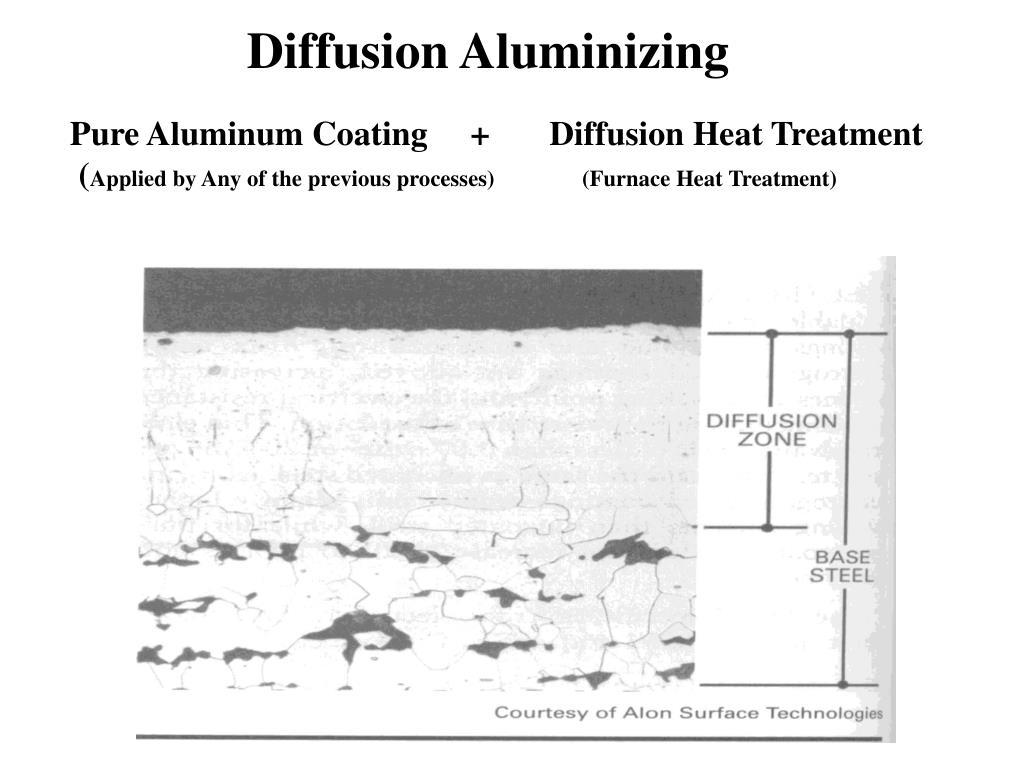 Diffusion Aluminizing