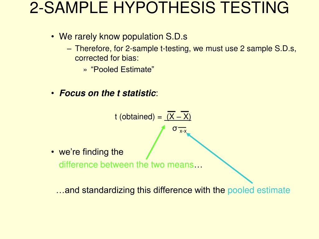 Write my regression hypothesis test example