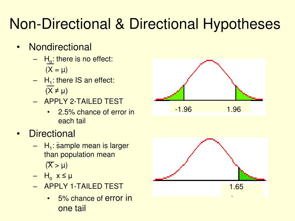 directional hypthesis In statistical hypothesis testing, the null hypothesis is usually that there is no difference between some parameter derived from two experiments (or.
