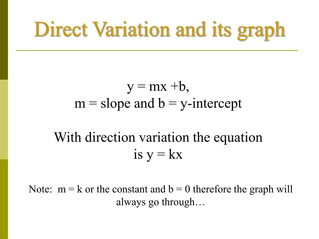 Direct Variation and its graph