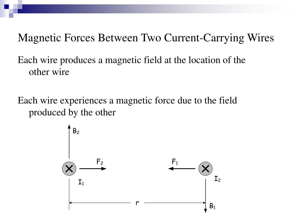 Magnetic Forces Between Two Current-Carrying Wires