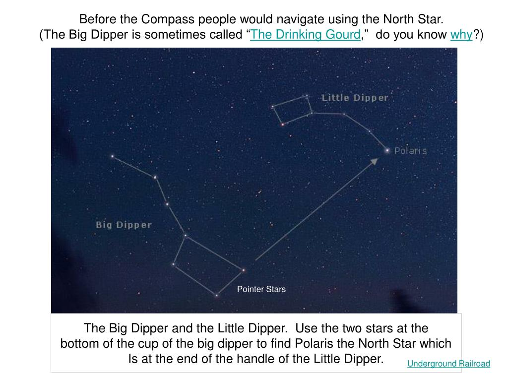 Before the Compass people would navigate using the North Star.