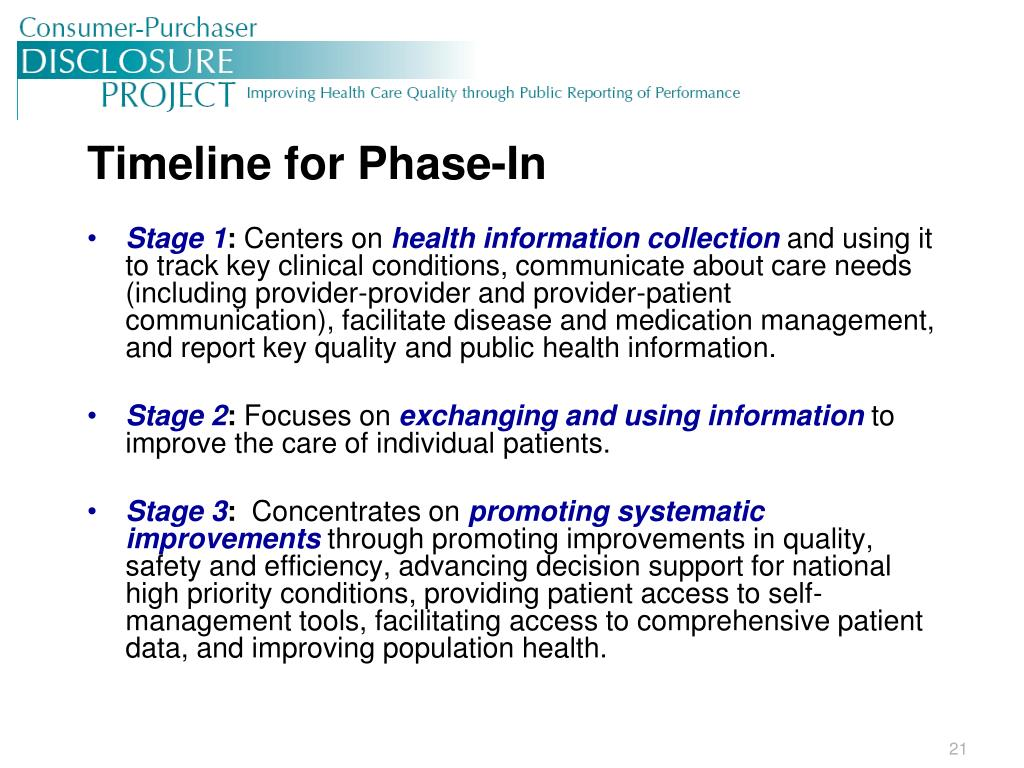 Timeline for Phase-In