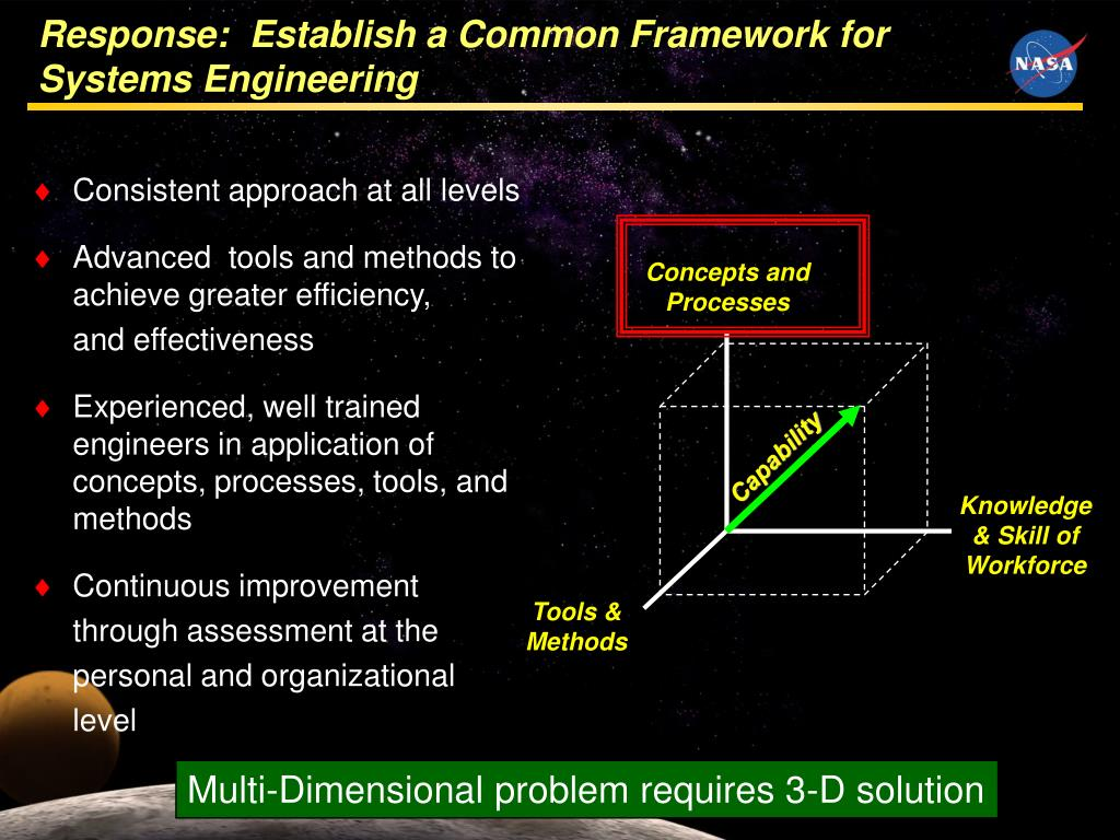Response:  Establish a Common Framework for Systems Engineering