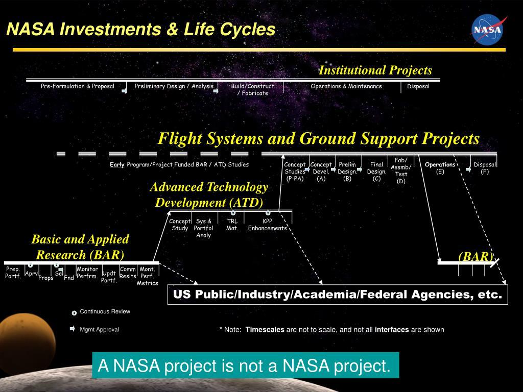 NASA Investments & Life Cycles