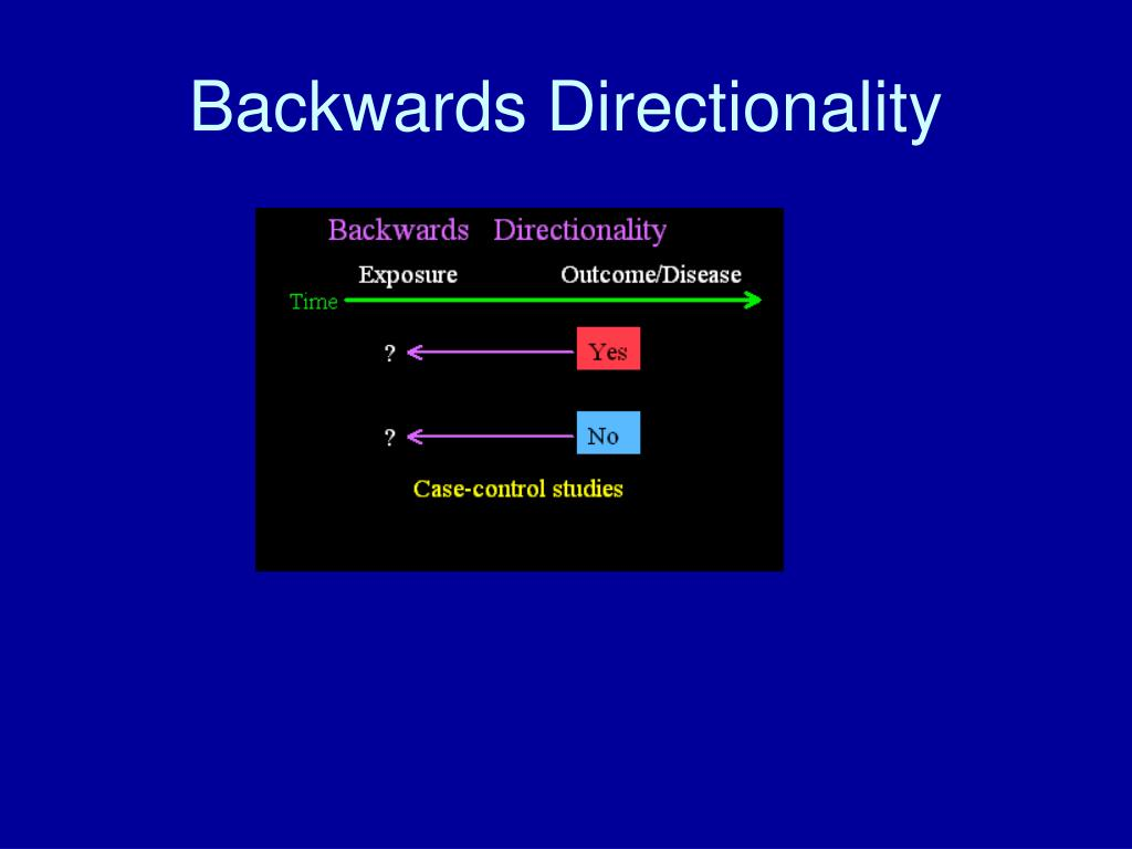 Backwards Directionality