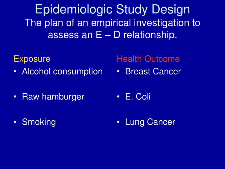 Epidemiologic study design the plan of an empirical investigation to assess an e d relationship