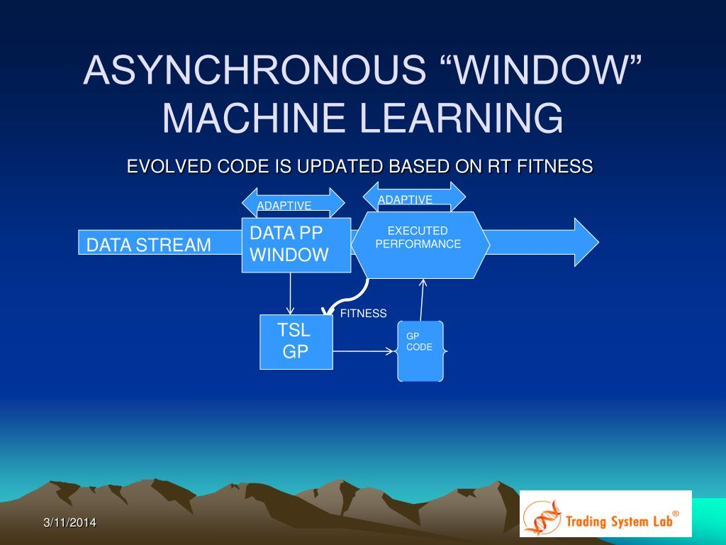 "ASYNCHRONOUS ""WINDOW"" MACHINE LEARNING"