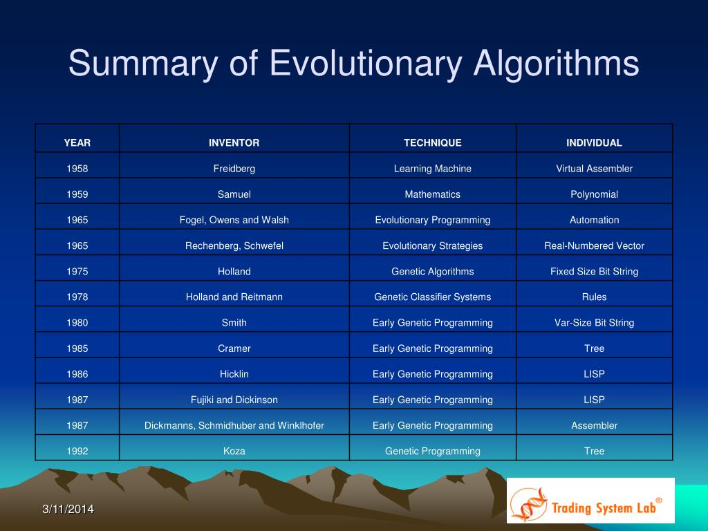 Summary of Evolutionary Algorithms