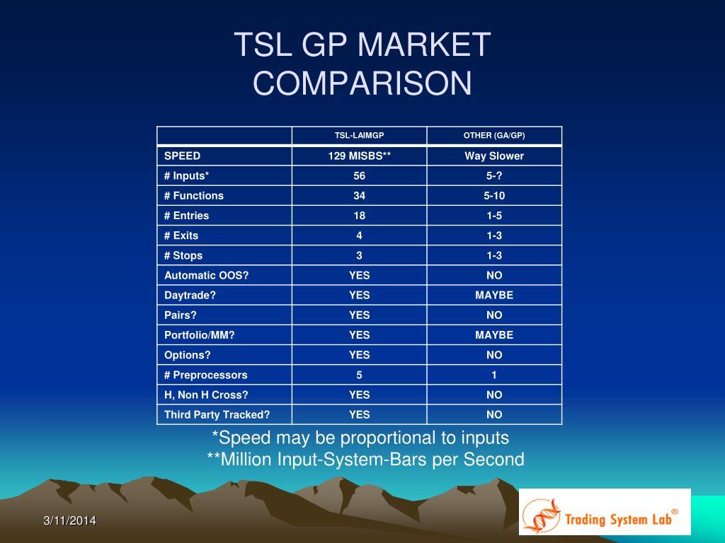 TSL GP MARKET