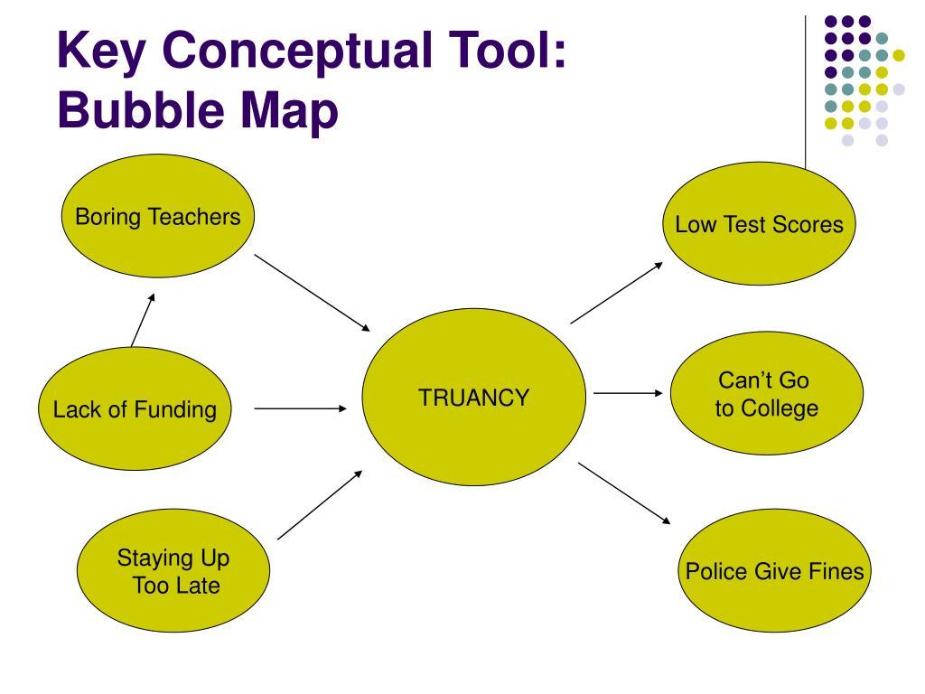Key Conceptual Tool: