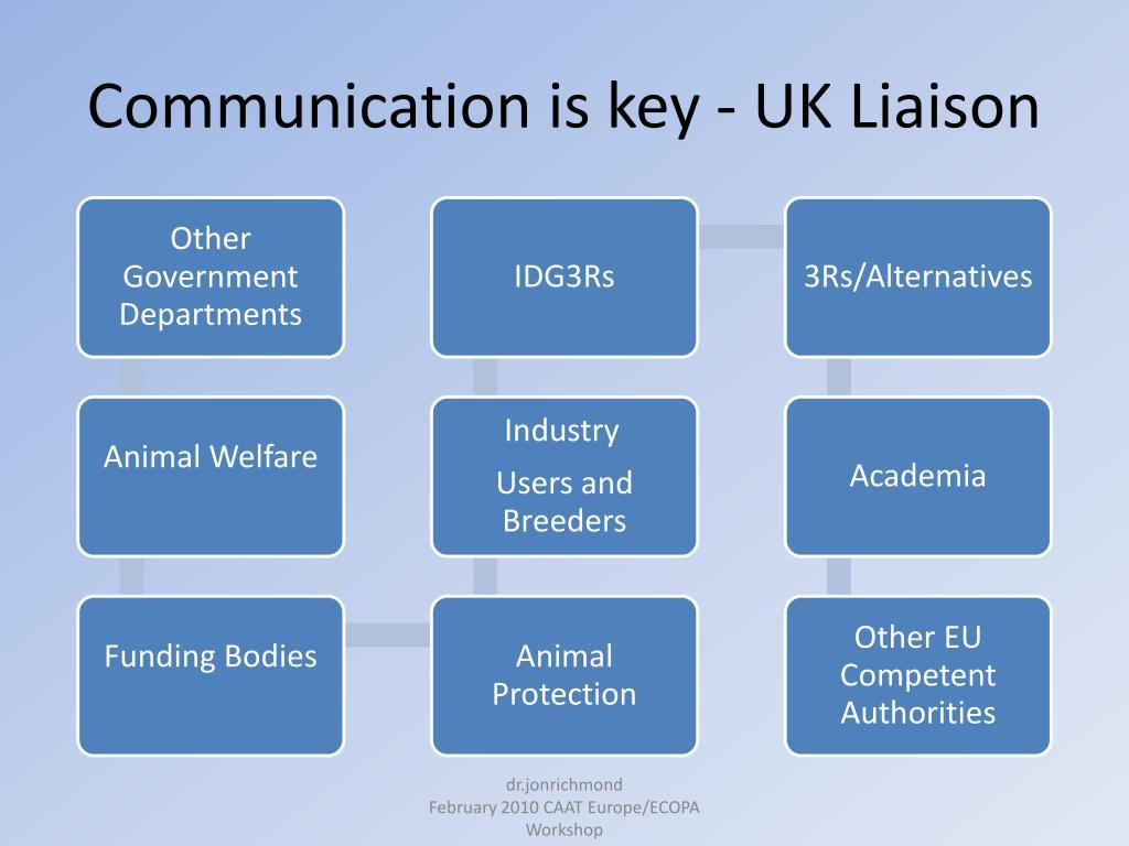 Communication is key - UK Liaison