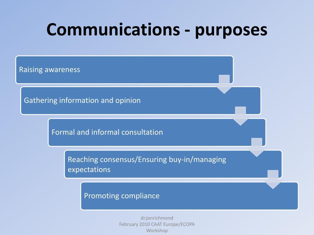 Communications - purposes