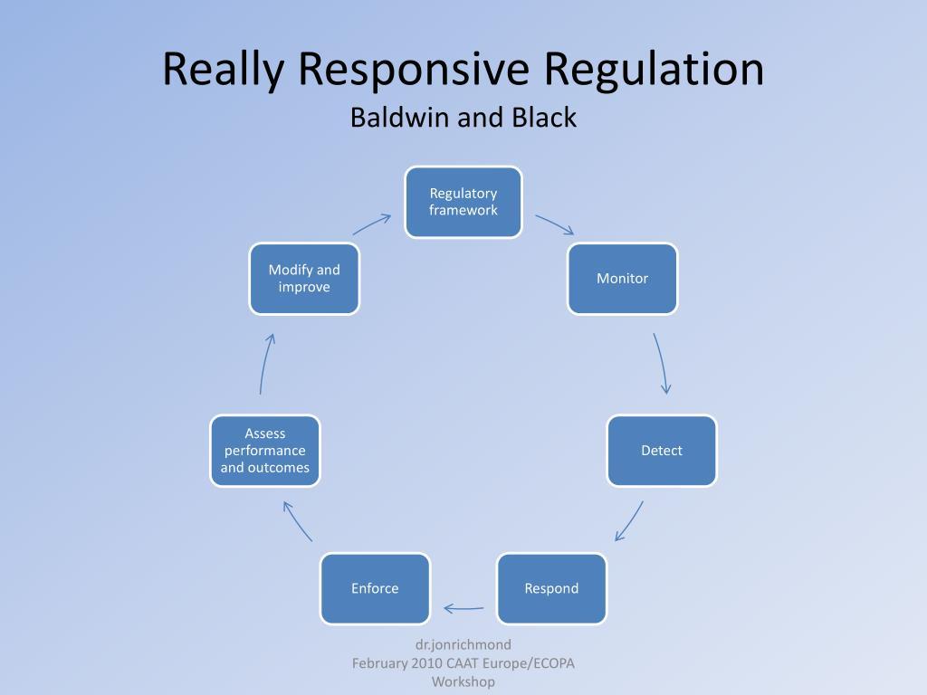 Really Responsive Regulation