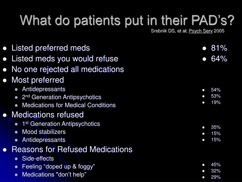 Listed preferred meds
