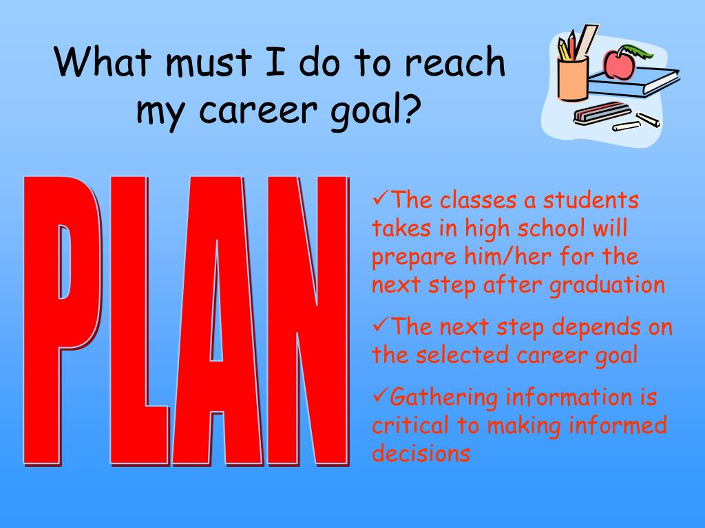 "my career plan after graduation Your career plan should be realistic and flexible – a road map that may grow  100 volunteer hours"" or ""find an entry-level position in my chosen industry""  you want to be professionally after spending years on your career."