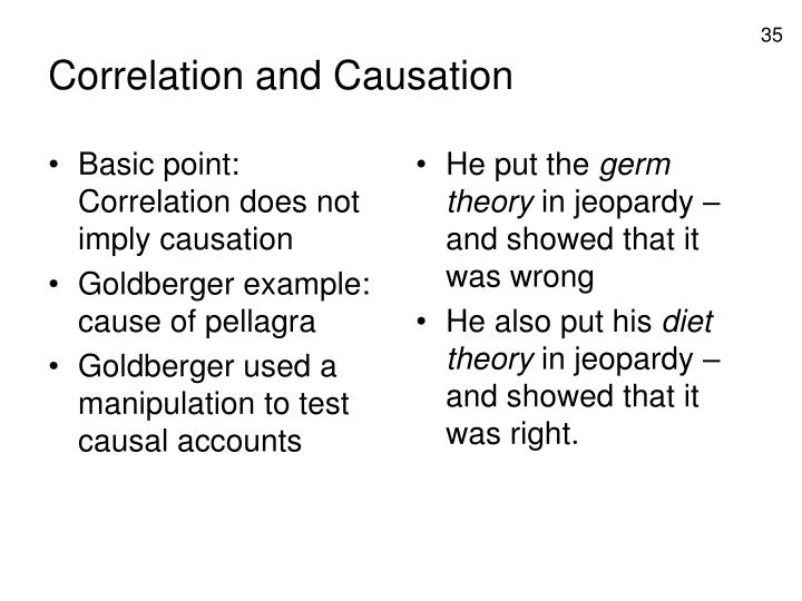 Basic point: Correlation does not imply causation