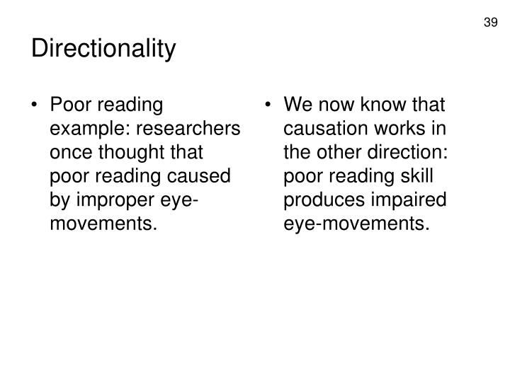 Poor reading example: researchers once thought that poor reading caused by improper eye-movements.