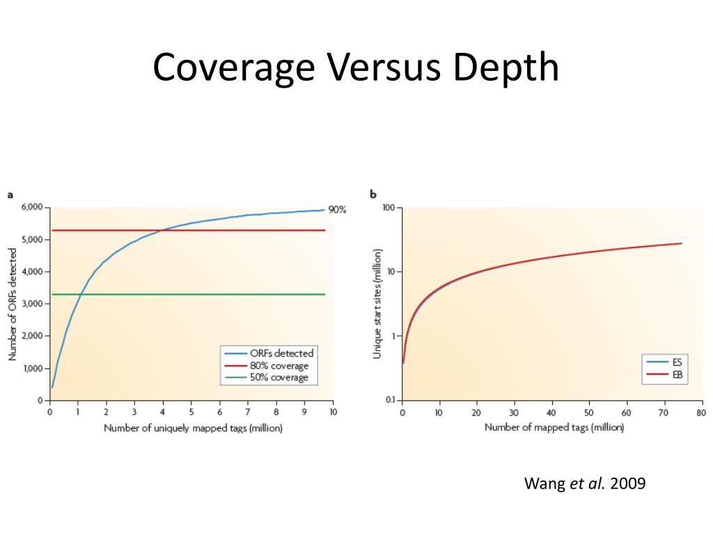 Coverage Versus Depth