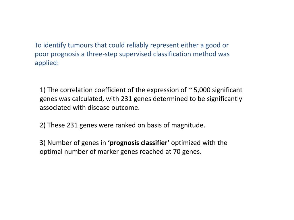 1) The correlation coefficient of the expression of ~ 5,000 significant genes was calculated, with 231 genes determined to be significantly associated with disease outcome.