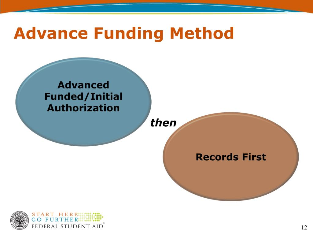 Advance Funding Method