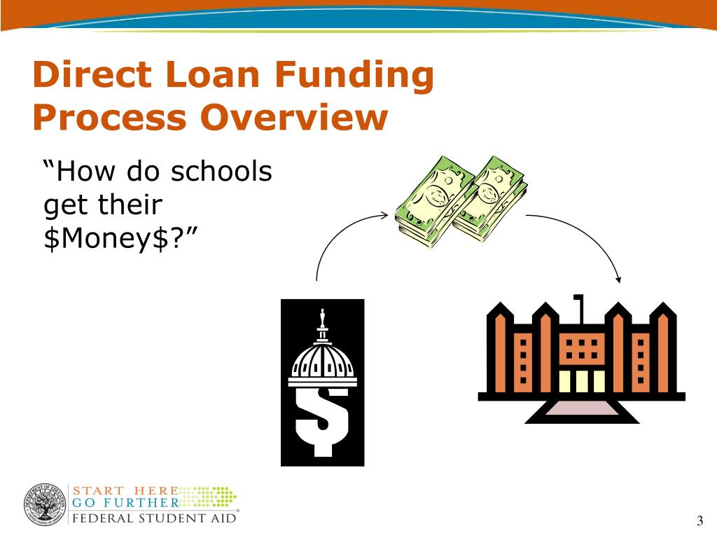 Direct Loan Funding