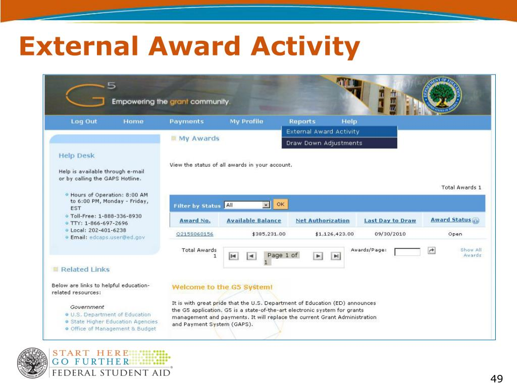 External Award Activity