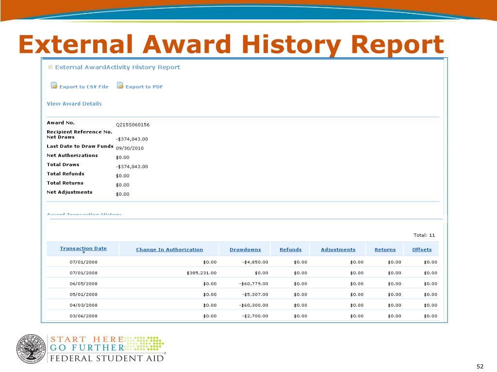 External Award History Report