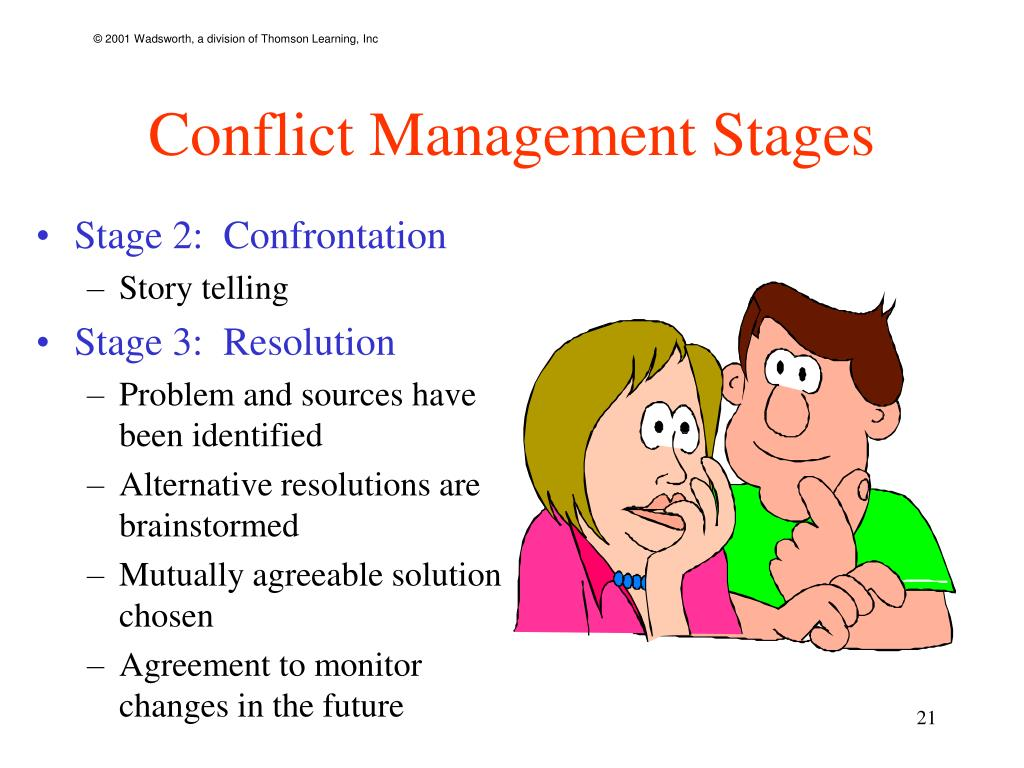 stages of conflict management A few years ago i helped the managing partner to address conflict between two of  his partners of a town planning business there was a lack of.