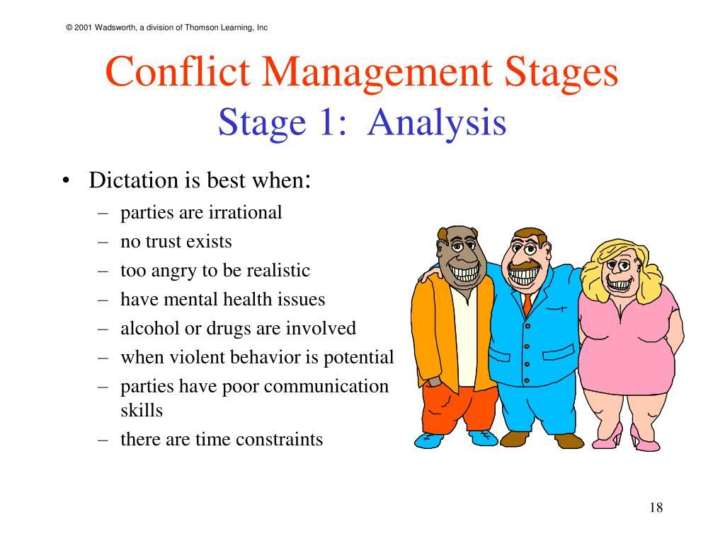 Conflict Management Stages