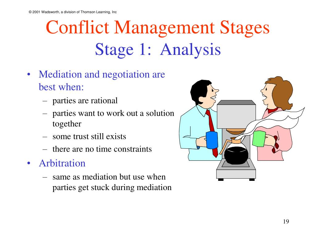 negotiation strategy planning Negotiation documentation: pre-negotiation plan & the price negotiation memorandum the pre-negotiation plan is an official.